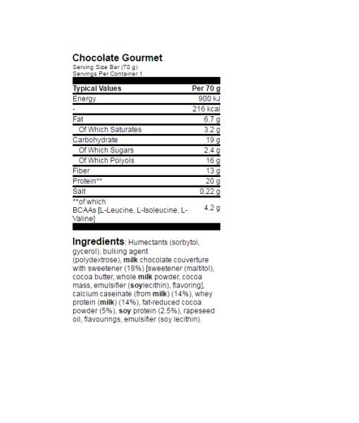 Dymatize Elite Protein Bar Chocolate Gourmet